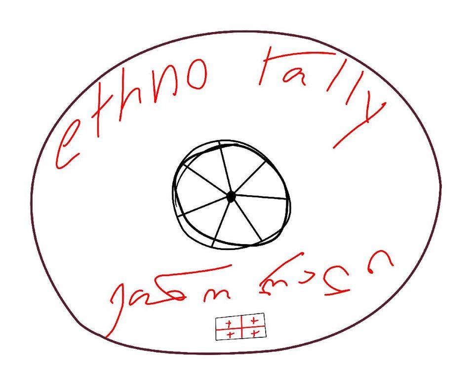 ethno-rally
